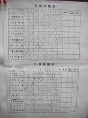 Cimg9548